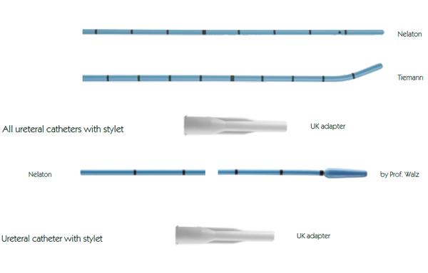 vision ureteral catheter snamed